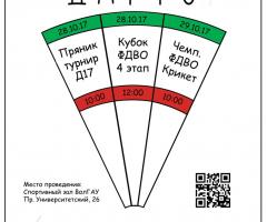 Чемпионат ФДВО, 4 этап Кубка и Пряник.